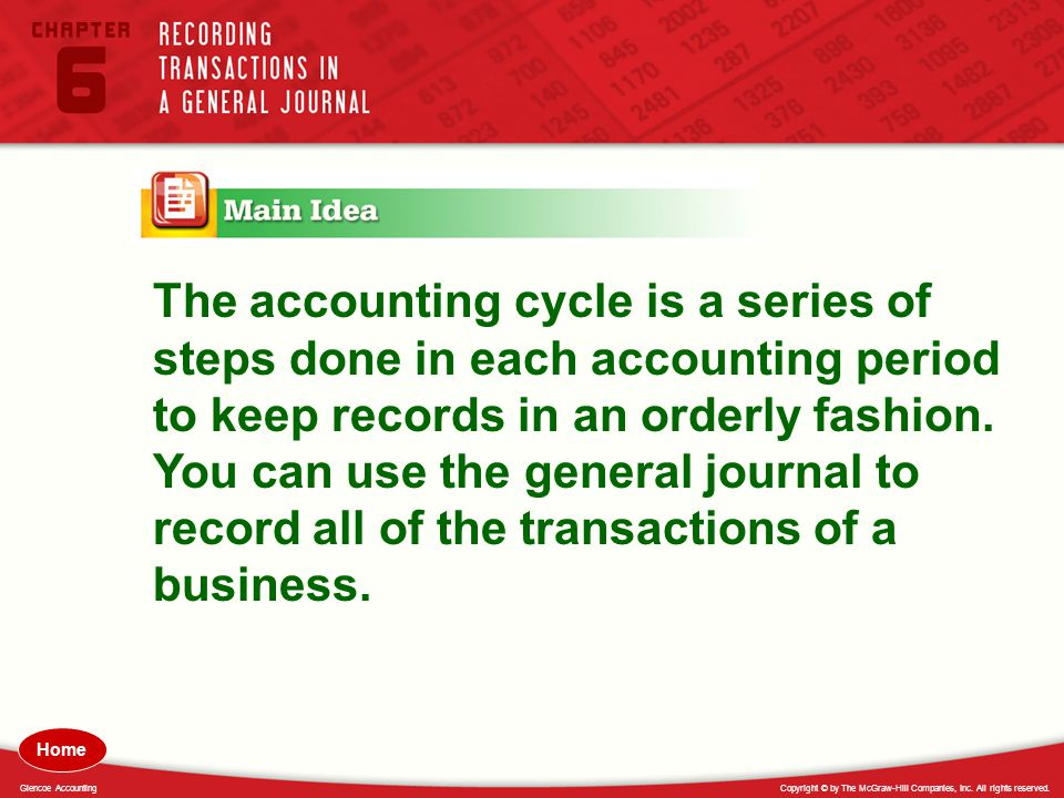 Copyright © by The McGraw-Hill Companies, Inc. All rights reserved.Glencoe Accounting Copyright © by The McGraw-Hill Companies, Inc. All rights reserv
