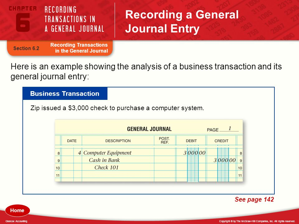 Copyright © by The McGraw-Hill Companies, Inc. All rights reserved.Glencoe Accounting Recording a General Journal Entry Recording Transactions in the