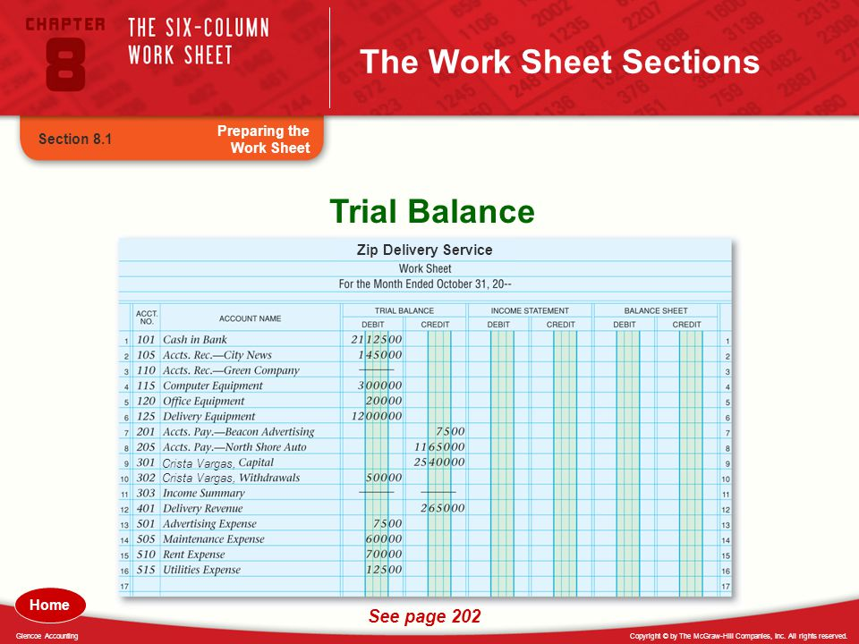 Copyright © by The McGraw-Hill Companies, Inc. All rights reserved.Glencoe Accounting The Work Sheet Sections Trial Balance Preparing the Work Sheet S