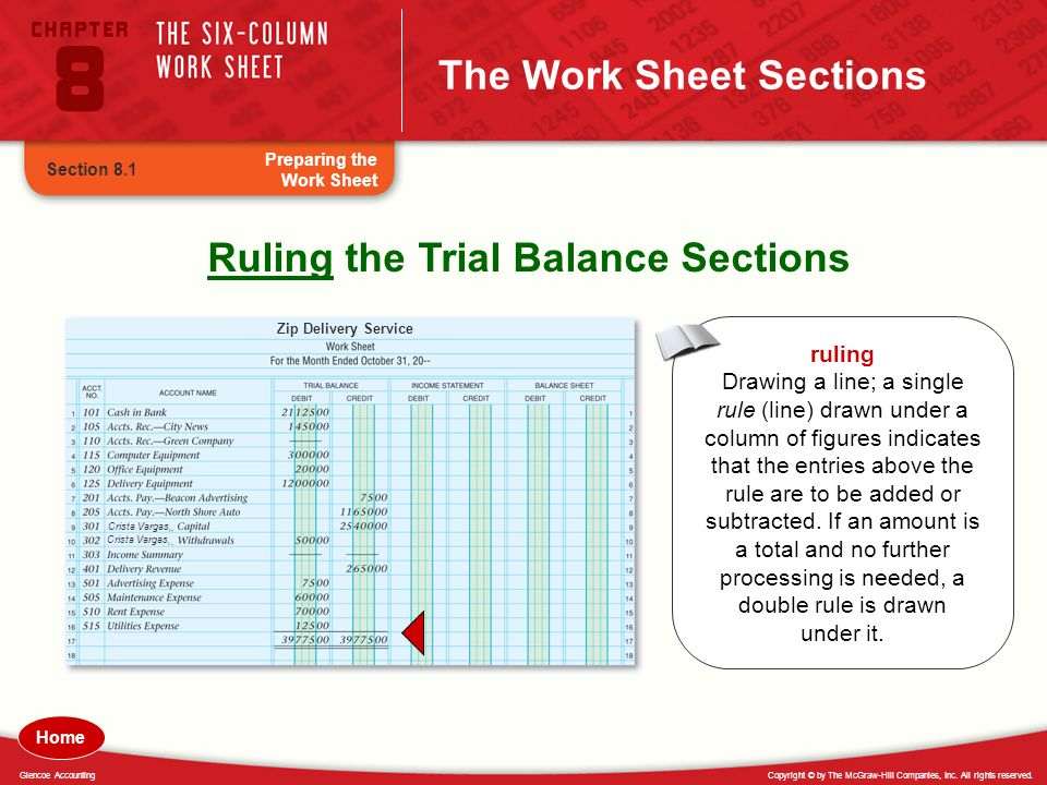 Copyright © by The McGraw-Hill Companies, Inc. All rights reserved.Glencoe Accounting The Work Sheet Sections Ruling the Trial Balance Sections Prepar