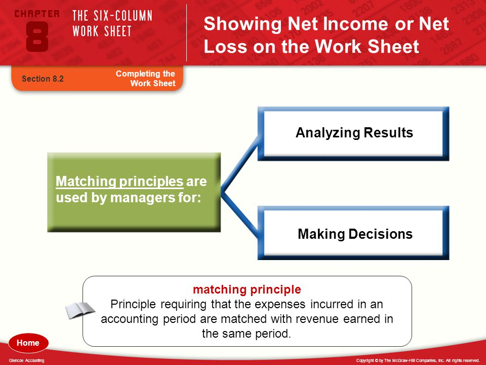 Copyright © by The McGraw-Hill Companies, Inc. All rights reserved.Glencoe Accounting Showing Net Income or Net Loss on the Work Sheet Completing the