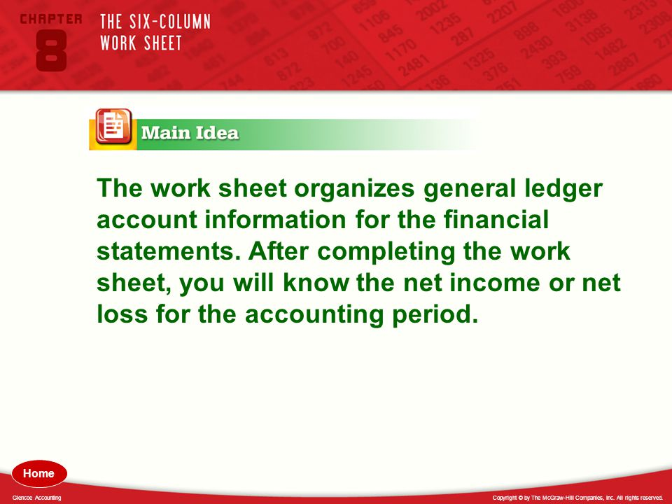 Copyright © by The McGraw-Hill Companies, Inc. All rights reserved.Glencoe Accounting The work sheet organizes general ledger account information for