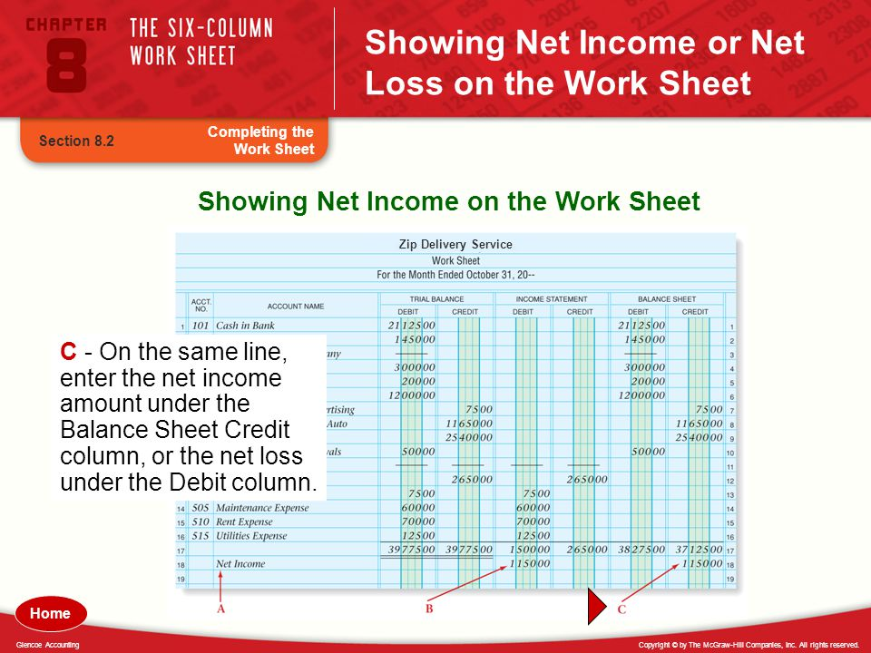 Copyright © by The McGraw-Hill Companies, Inc. All rights reserved.Glencoe Accounting Zip Delivery Service Showing Net Income or Net Loss on the Work