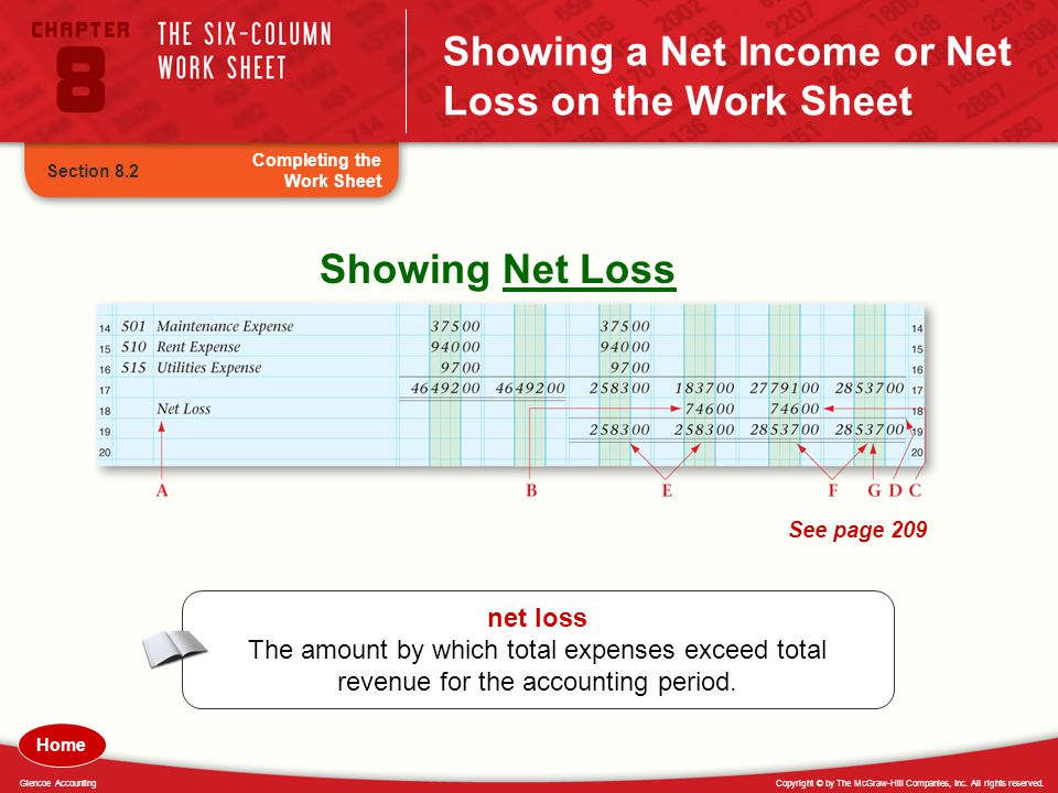 Copyright © by The McGraw-Hill Companies, Inc. All rights reserved.Glencoe Accounting Showing a Net Income or Net Loss on the Work Sheet Completing th