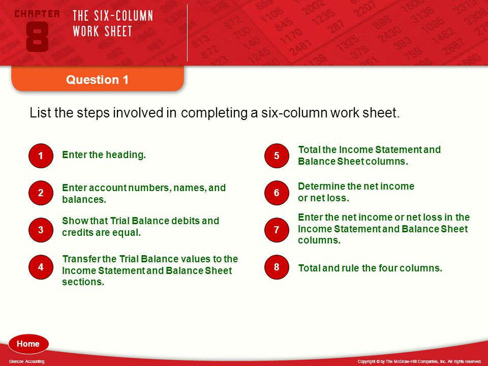 Copyright © by The McGraw-Hill Companies, Inc. All rights reserved.Glencoe Accounting Question 1 List the steps involved in completing a six-column wo