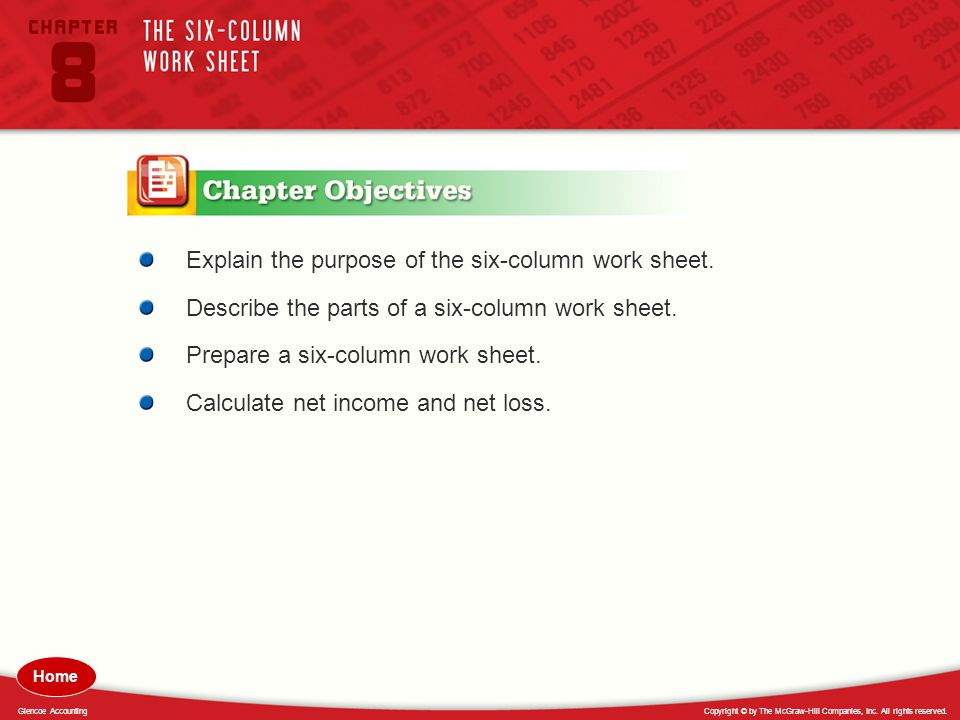 Copyright © by The McGraw-Hill Companies, Inc. All rights reserved.Glencoe Accounting Explain the purpose of the six-column work sheet. Describe the p