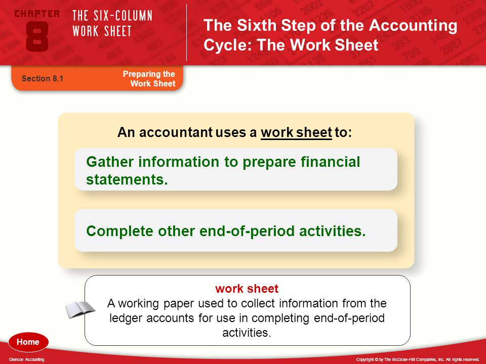 Copyright © by The McGraw-Hill Companies, Inc. All rights reserved.Glencoe Accounting The Sixth Step of the Accounting Cycle: The Work Sheet Preparing