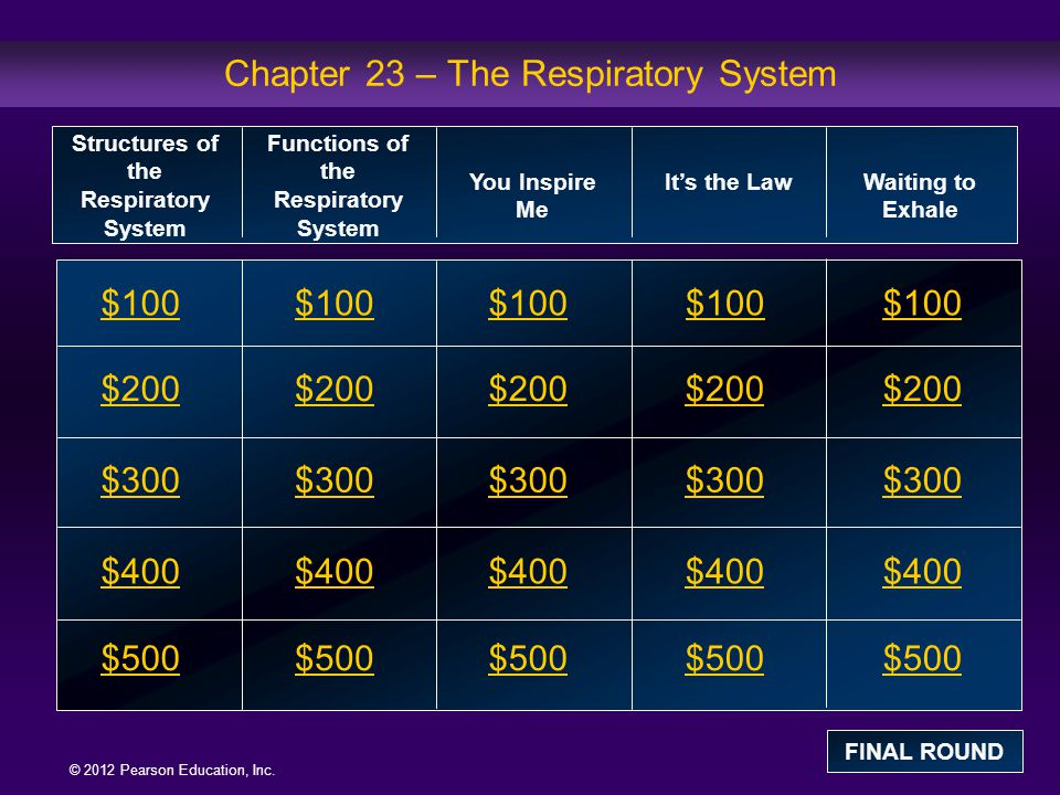 © 2012 Pearson Education, Inc.What is the functional relationship between hemoglobin and pH.