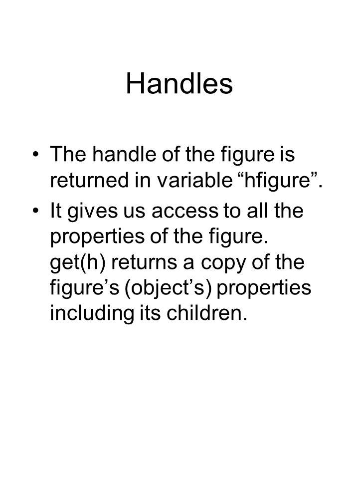 Handles The handle of the figure is returned in variable hfigure .