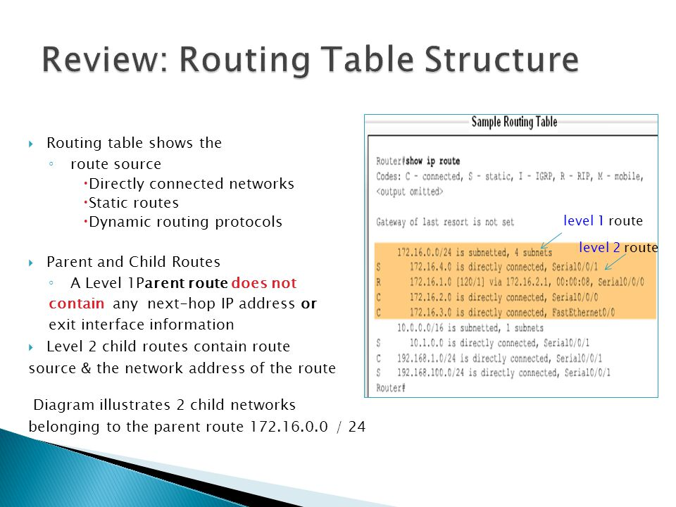  Routing table shows the ◦ route source  Directly connected networks  Static routes  Dynamic routing protocols  Parent and Child Routes ◦ A Level 1Parent route does not contain any next-hop IP address or exit interface information  Level 2 child routes contain route source & the network address of the route Diagram illustrates 2 child networks belonging to the parent route 172.16.0.0 / 24 level 1 route level 2 route