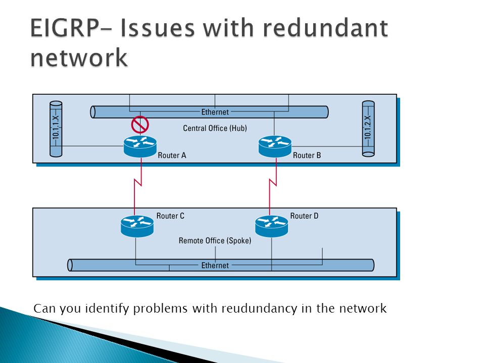 Can you identify problems with reudundancy in the network