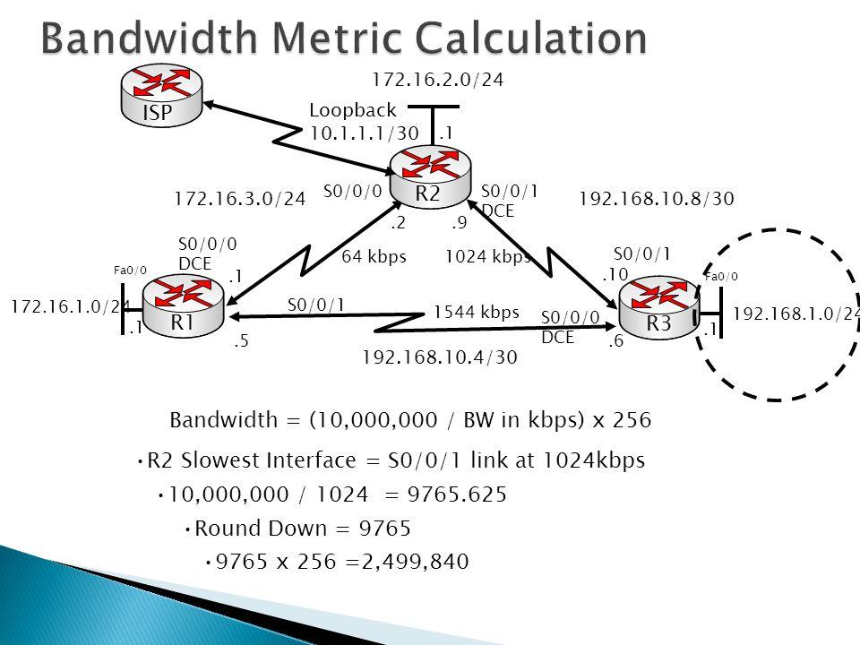5 S0/0/0S0/0/1 DCE R2 R1 S0/0/0 DCE S0/0/1 192.168.10.8/30 172.16.2.0/24 192.168.1.0/24 R3 172.16.1.0/24 Fa0/0 172.16.3.0/24.1.2.9.10.1 S0/0/1.5 192.168.10.4/30 S0/0/0 DCE.6 64 kbps1024 kbps 1544 kbps ISP Loopback 10.1.1.1/30 Delay = (Sum of delay / 10) x 256 Sum = 100 + 20,000 = 20,100uS Sum /10 = 20,100 / 10 = 2,010 2,010 x 256 = 514,560