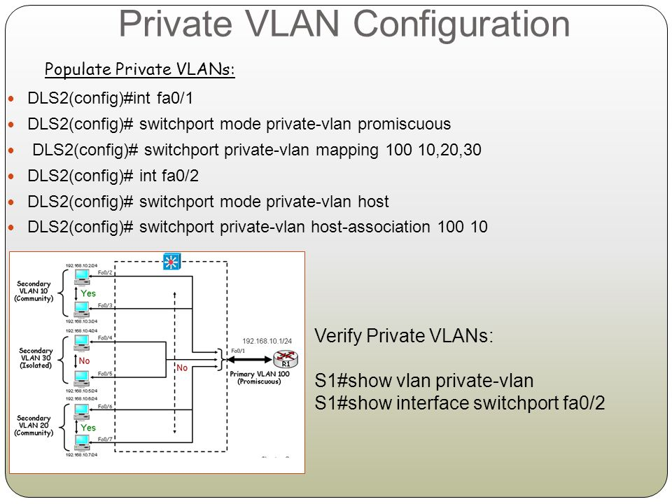 Private VLAN Configuration DLS2(config)#int fa0/1 DLS2(config)# switchport mode private-vlan promiscuous DLS2(config)# switchport private-vlan mapping