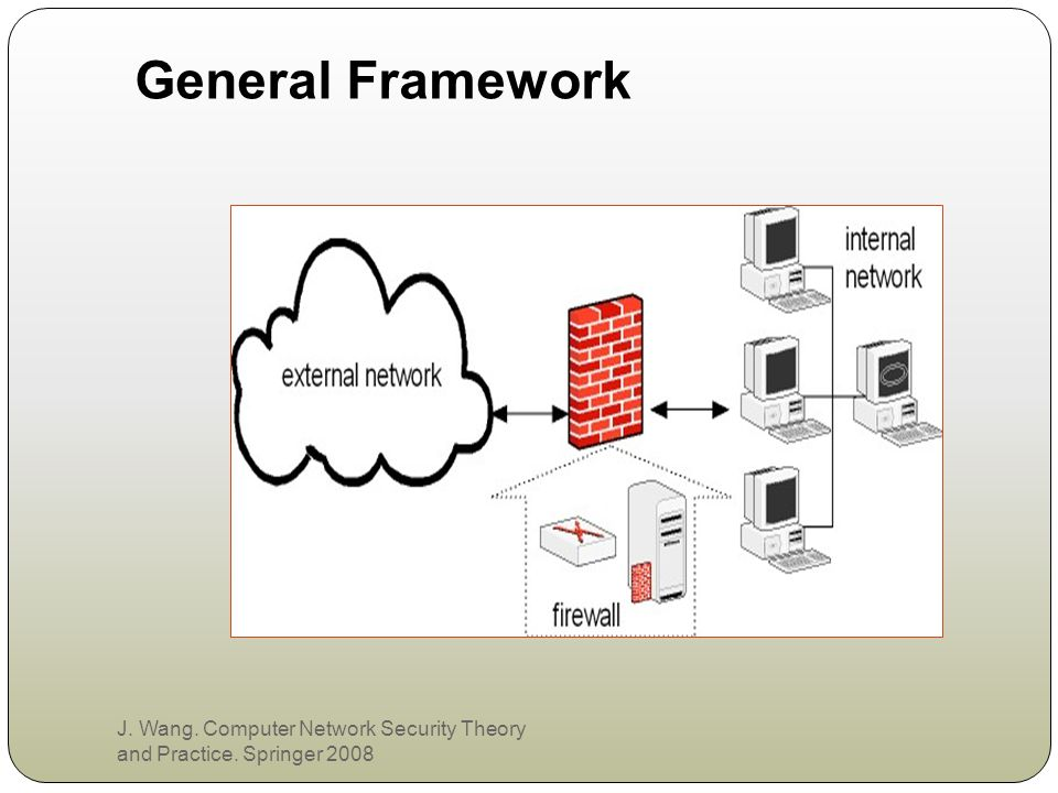 J. Wang. Computer Network Security Theory and Practice. Springer 2008 General Framework