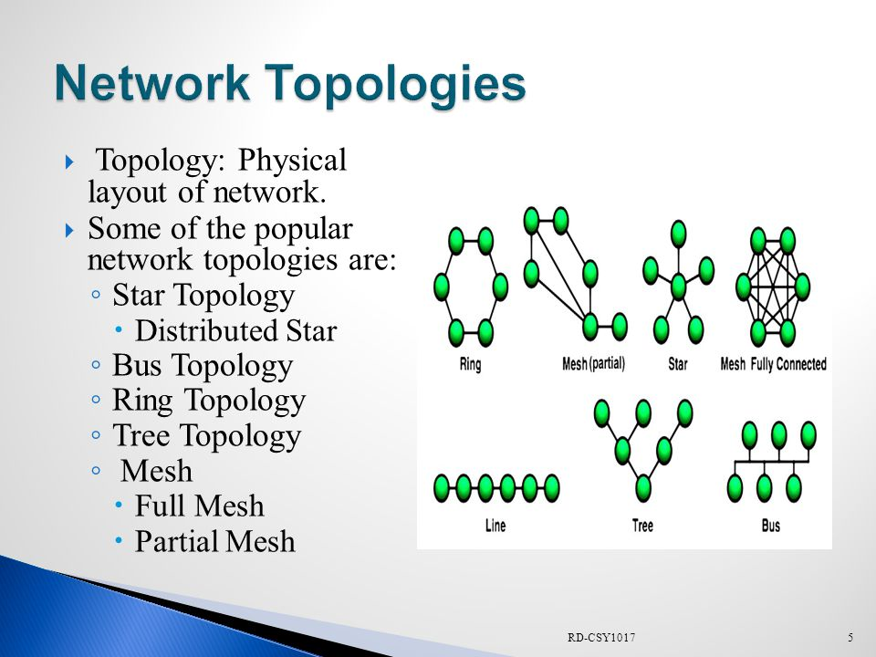  Topology: Physical layout of network.
