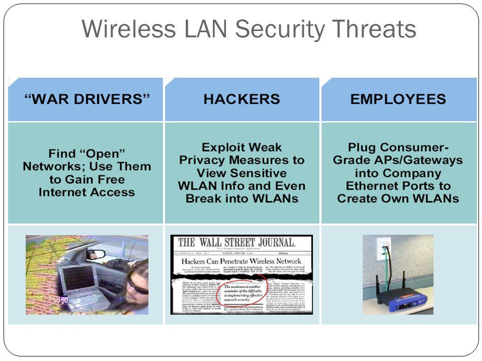 Wireless LAN Security Threats