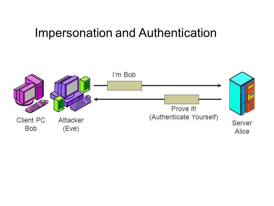 Impersonation and Authentication Client PC Bob Server Alice Attacker (Eve) I'm Bob Prove it.