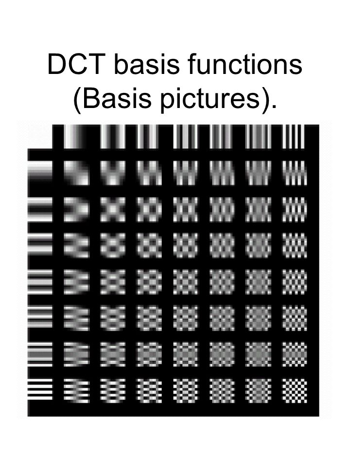 DCT basis functions (Basis pictures).