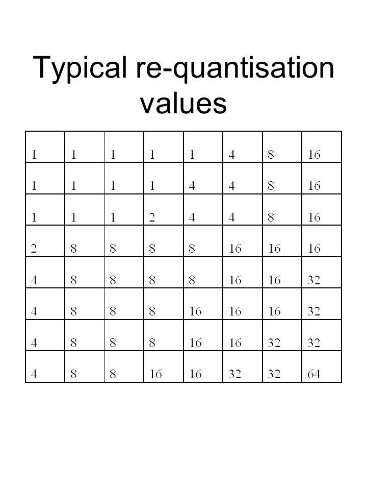 Typical re-quantisation values