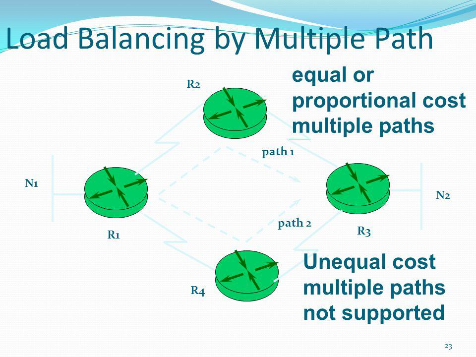Load Balancing by Multiple Path 23 N1 N2 R2 R1 R3 R4 path 1 path 2 equal or proportional cost multiple paths Unequal cost multiple paths not supported