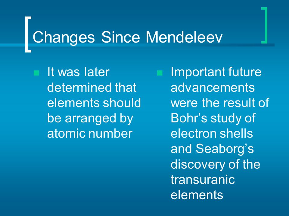 Changes Since Mendeleev It was later determined that elements should be arranged by atomic number Important future advancements were the result of Boh