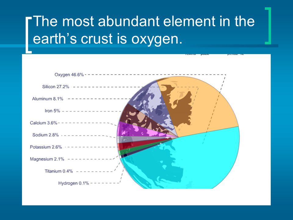 The most abundant element in the earth's crust is oxygen.