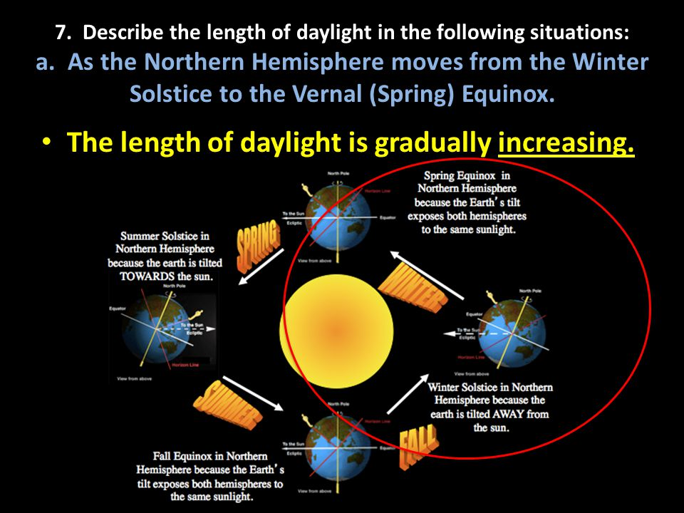 7. Describe the length of daylight in the following situations: a. As the Northern Hemisphere moves from the Winter Solstice to the Vernal (Spring) Eq