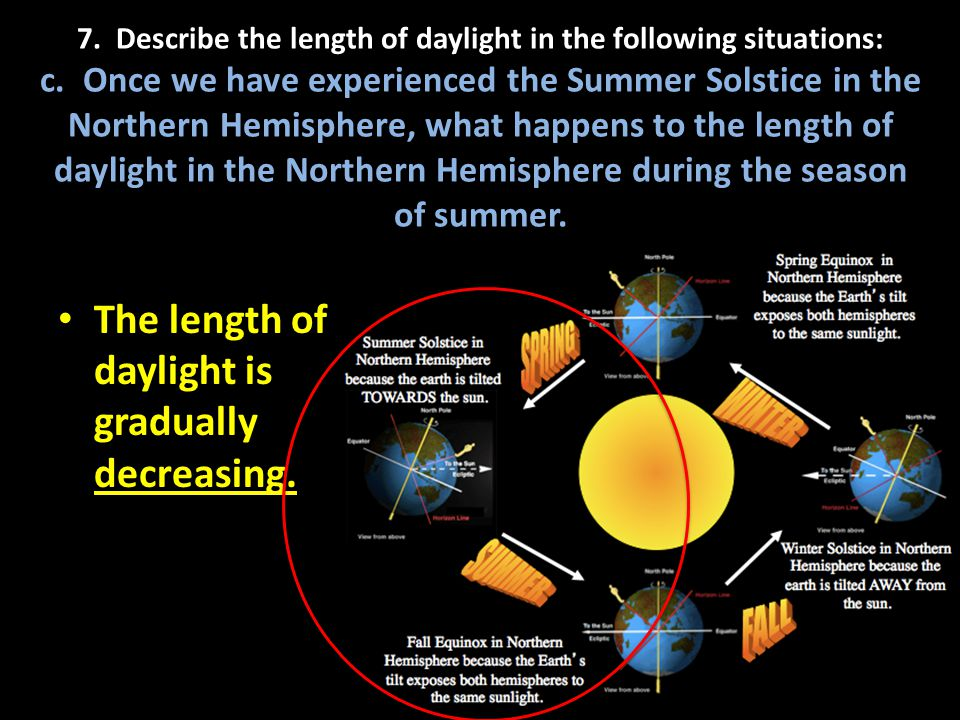 7. Describe the length of daylight in the following situations: c. Once we have experienced the Summer Solstice in the Northern Hemisphere, what happe