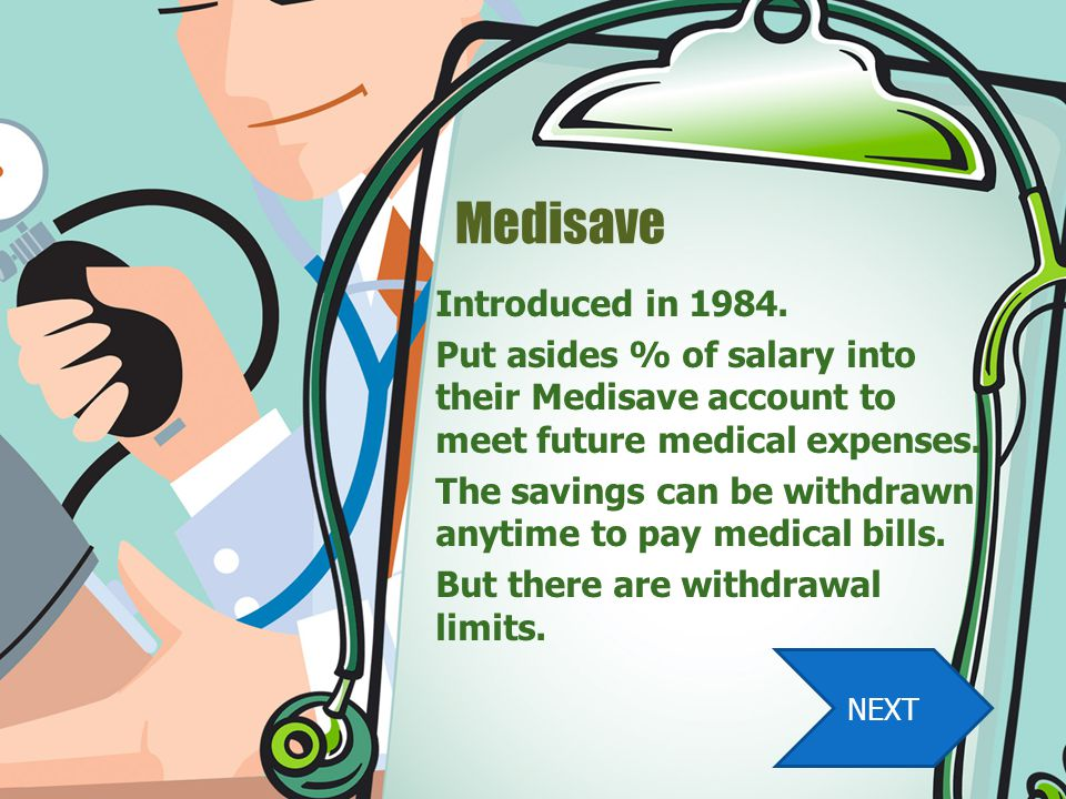 Medisave Introduced in 1984.