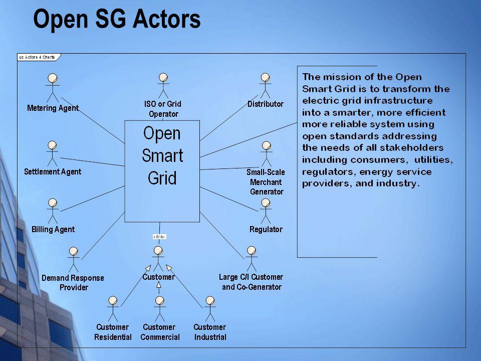 Open SG Actors