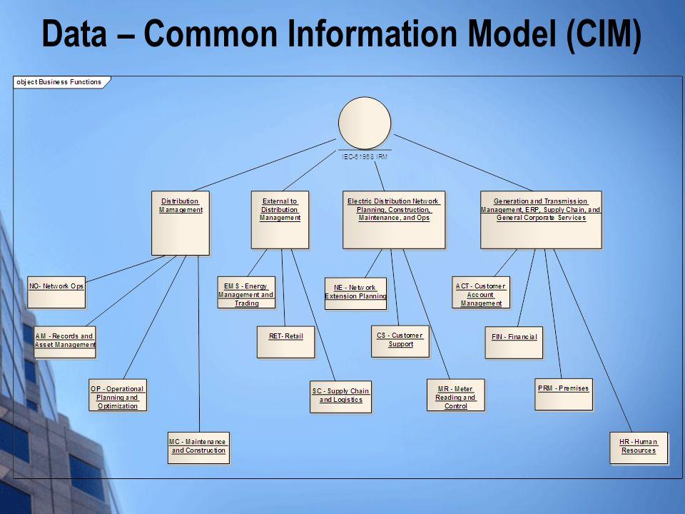 Data – Common Information Model (CIM)