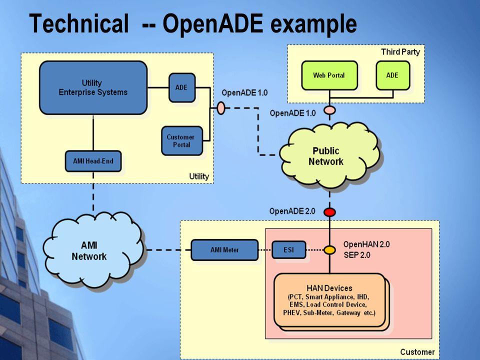 Technical -- OpenADE example
