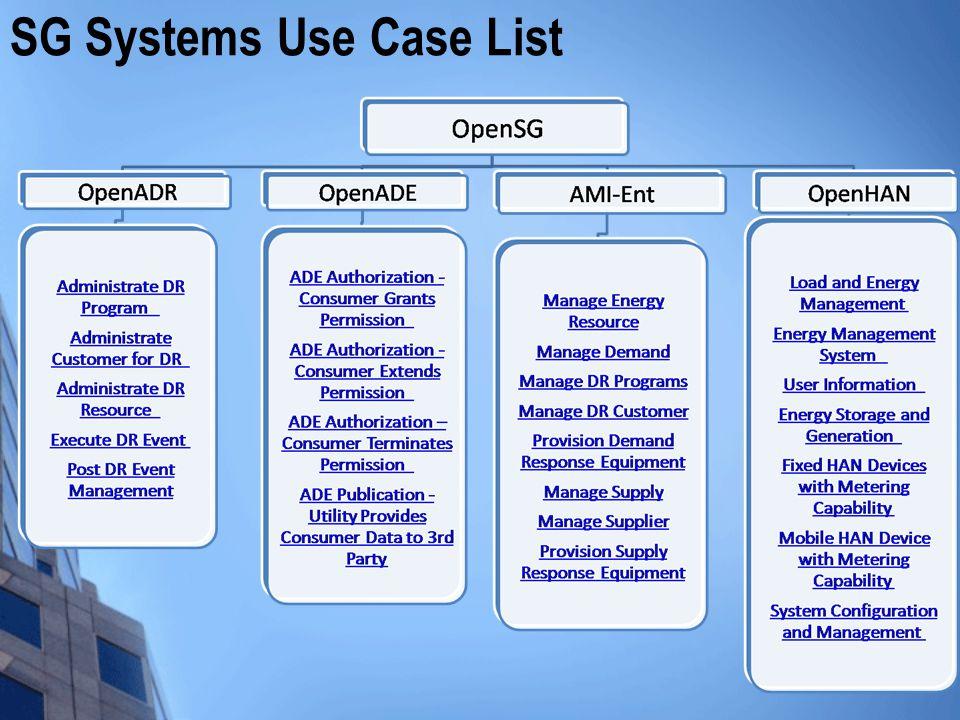 SG Systems Use Case List