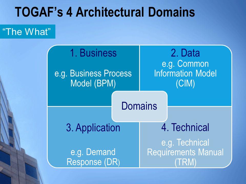 TOGAF's 4 Architectural Domains 1. Business e.g. Business Process Model (BPM) 2.
