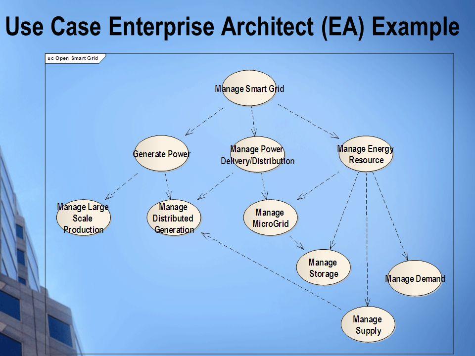Use Case Enterprise Architect (EA) Example