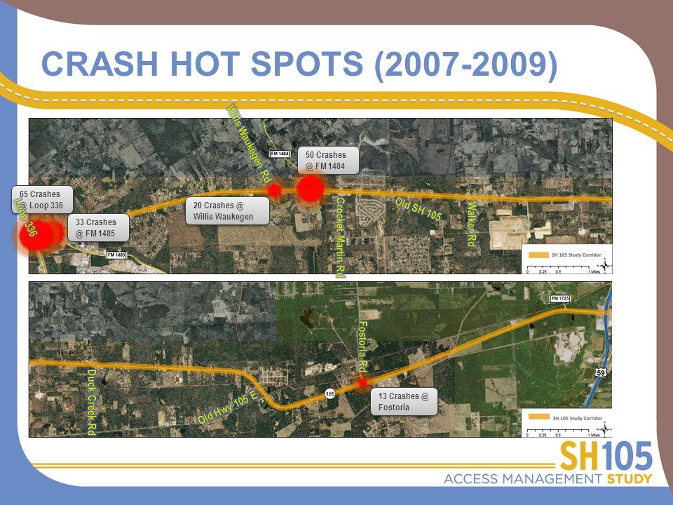 CRASH HOT SPOTS (2007-2009) 65 Crashes @ Loop 336 20 Crashes @ Willis Waukegen 50 Crashes @ FM 1484 13 Crashes @ Fostoria 33 Crashes @ FM 1485