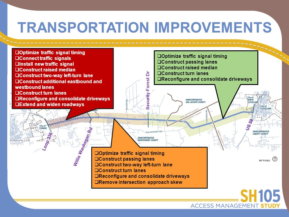 TRANSPORTATION IMPROVEMENTS  Optimize traffic signal timing  Connect traffic signals  Install new traffic signal  Construct raised median  Construct two-way left-turn lane  Construct additional eastbound and westbound lanes  Construct turn lanes  Reconfigure and consolidate driveways  Extend and widen roadways  Optimize traffic signal timing  Construct passing lanes  Construct two-way left-turn lane  Construct turn lanes  Reconfigure and consolidate driveways  Remove intersection approach skew  Optimize traffic signal timing  Construct passing lanes  Construct raised median  Construct turn lanes  Reconfigure and consolidate driveways Willis Waukegan Rd Security Forest Dr Loop 336 US 59