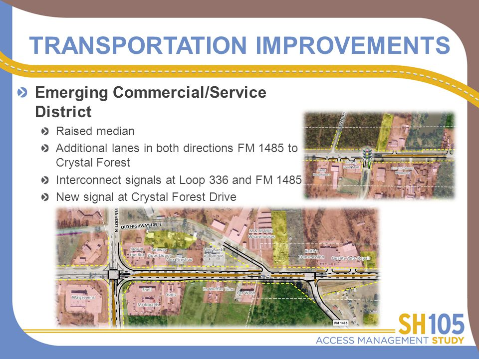 TRANSPORTATION IMPROVEMENTS Emerging Commercial/Service District Raised median Additional lanes in both directions FM 1485 to Crystal Forest Interconnect signals at Loop 336 and FM 1485 New signal at Crystal Forest Drive