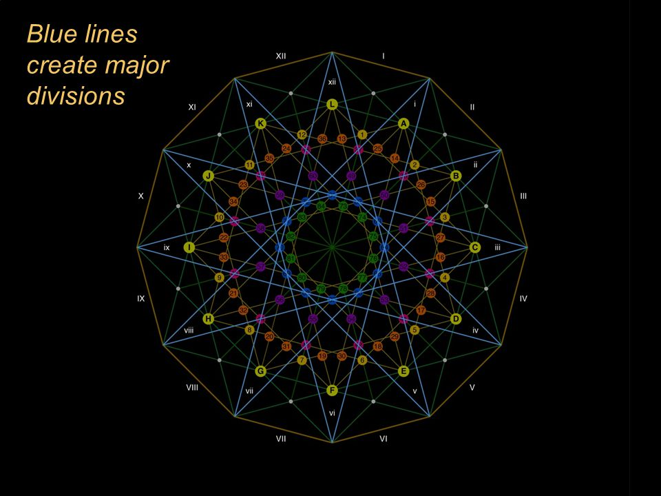 Star Journey Circle Pattern