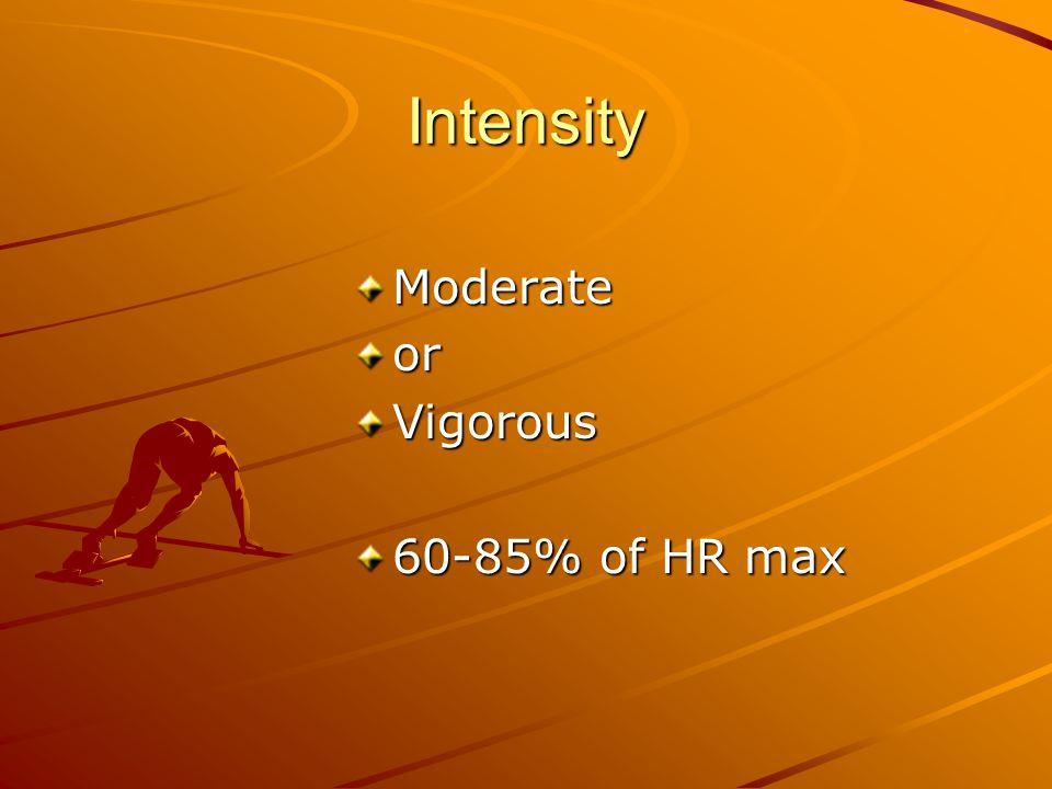 Intensity ModerateorVigorous 60-85% of HR max