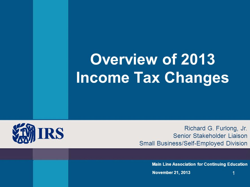 22 Explain significant provisions of the American Taxpayer Relief Act of 2012 Discuss inflationary adjustments for 2013 Review new IRS optional simplified method for business use of home deduction Objectives