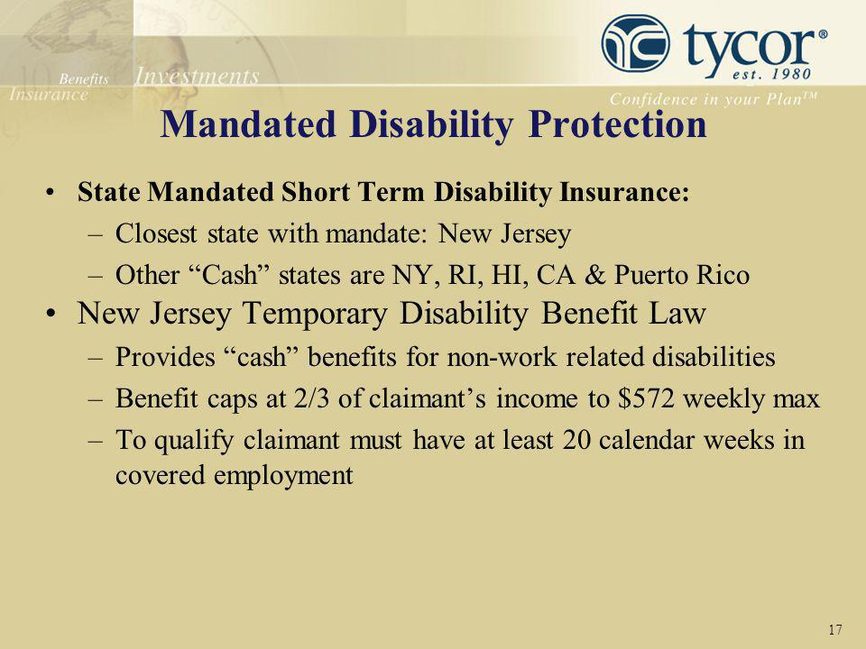 """Mandated Disability Protection State Mandated Short Term Disability Insurance: –Closest state with mandate: New Jersey –Other """"Cash"""" states are NY, RI"""