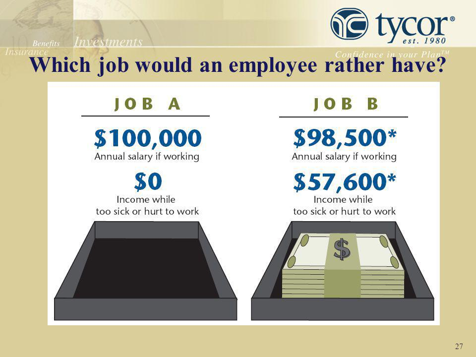 Which job would an employee rather have? 27