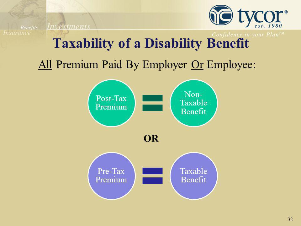 Taxability of a Disability Benefit 32 Post-Tax Premium Non- Taxable Benefit Pre-Tax Premium Taxable Benefit All Premium Paid By Employer Or Employee: