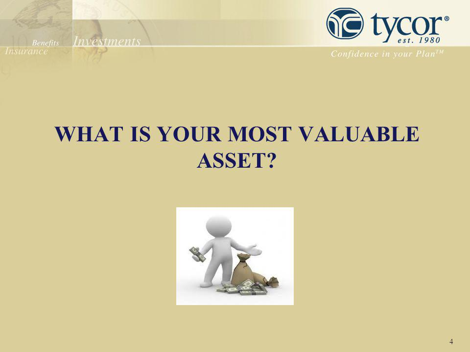 WHAT IS YOUR MOST VALUABLE ASSET? 4