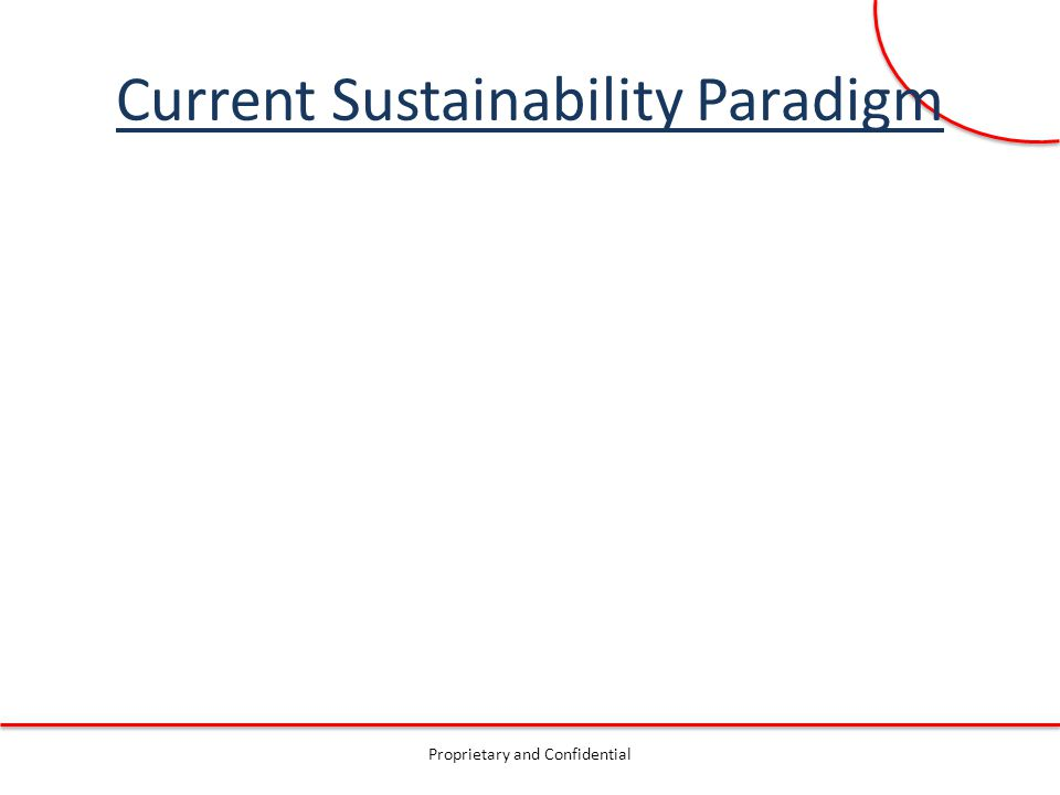 Sustainability Myths Accounting – Financials determine ongoing concern Banking – In loan covenants equal company health Venture Capital/Private Equity – Hitting ROI targets define growth potential Insurance – Financial-based risk models minimize issues ™ &©