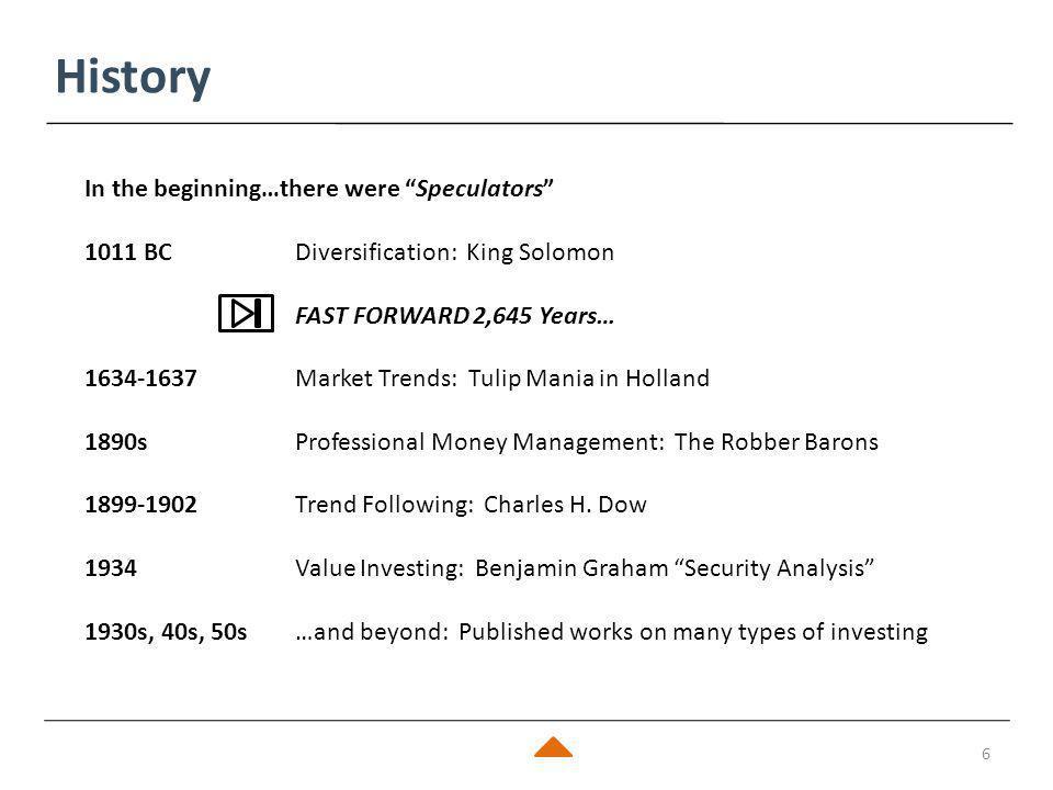 17 Source: Schreiner Capital Management, Inc. & Yahoo! Finance