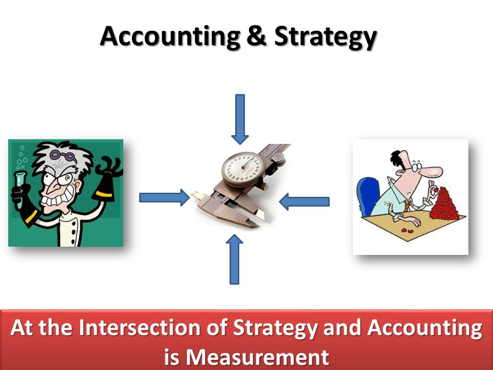 Accounting & Strategy 5 At the Intersection of Strategy and Accounting is Measurement