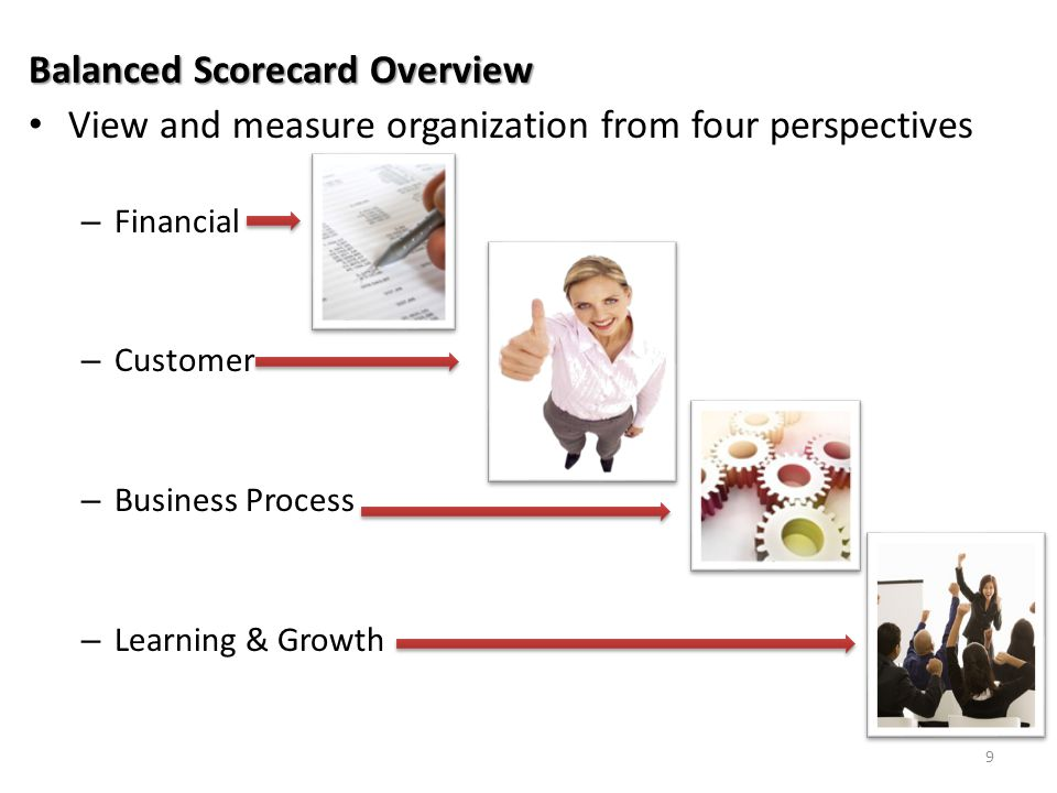Balanced Scorecard Overview View and measure organization from four perspectives – Financial – Customer – Business Process – Learning & Growth 9