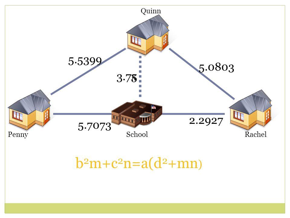 b 2 m+c 2 n=a(d 2 +mn ) Quinn RachelPenny 5.7073 5.0803 2.2927 x 5.5399 School 3.75